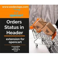 Order Header Status Notification